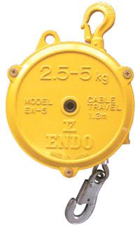 ENDO Spring Balancers p1