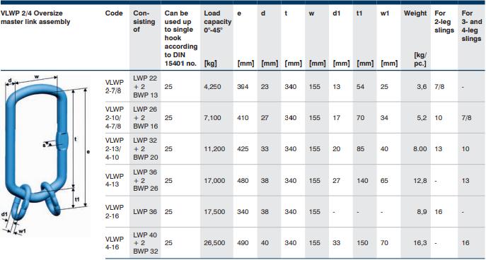 VLWP 24 Oversize master link assembl tabley